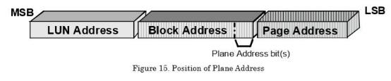 OK55.将军与士兵:固态硬盘主控与闪存原理837.png