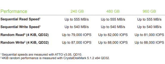 OK56.破解速度疑云 一个硬盘竟有3种读写速度?220.png